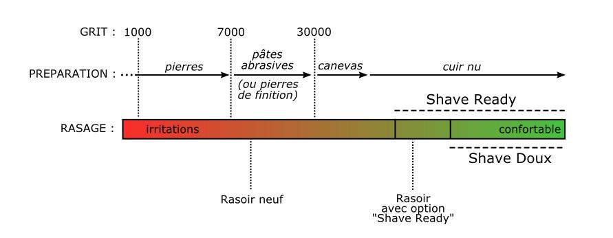 shaver14